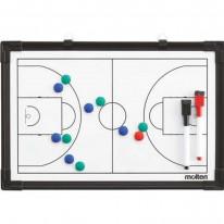 Tabulka pro basketbalové trenéry Molten MSBB